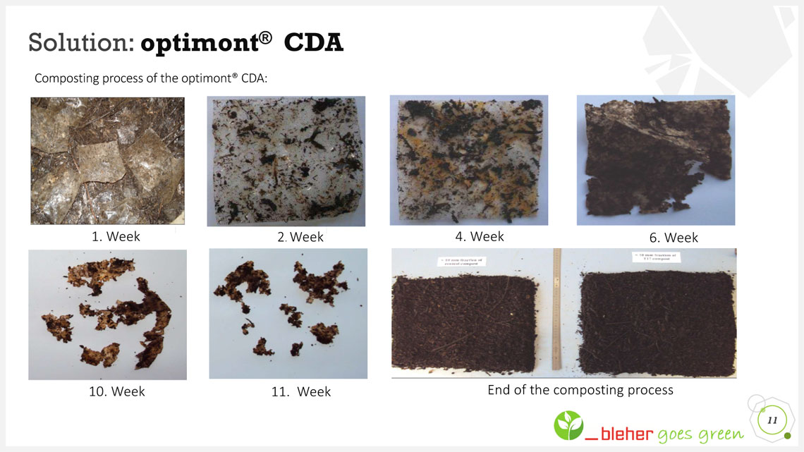 Composting process biodegradable film